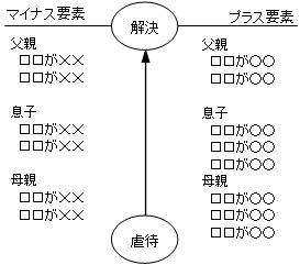 kajikawa_t_ji_bunseki.jpg